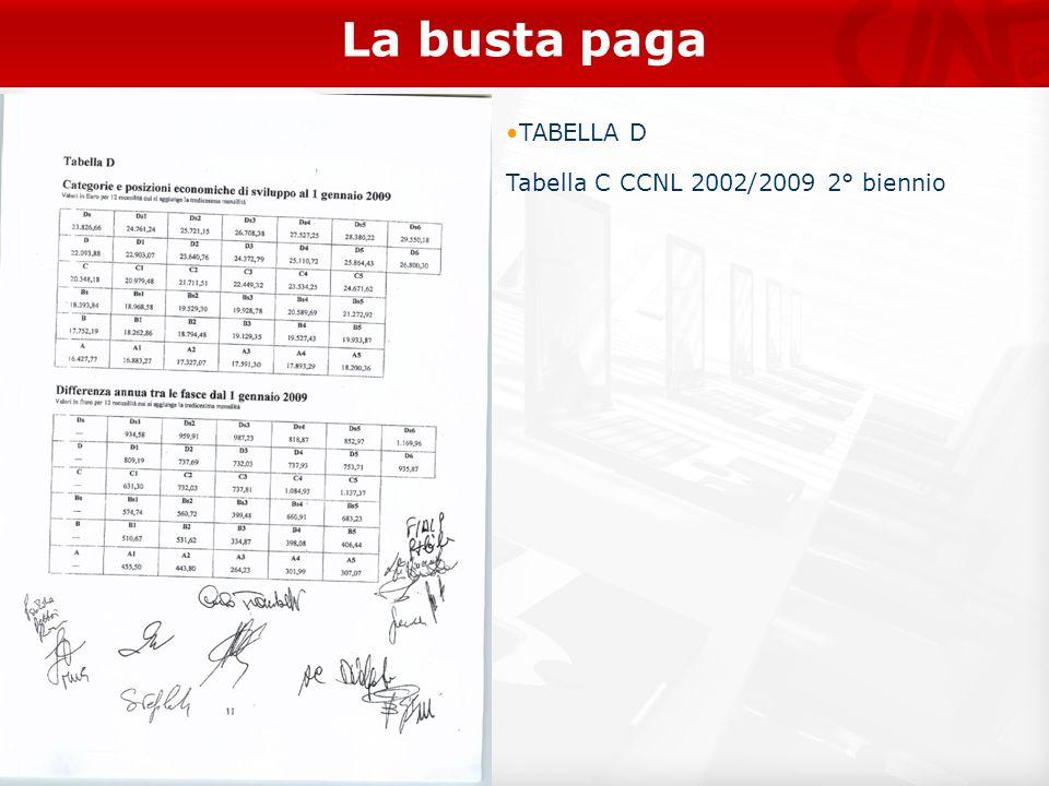 La busta paga TABELLA D Tabella C CCNL 2002/2009 2° biennio 25