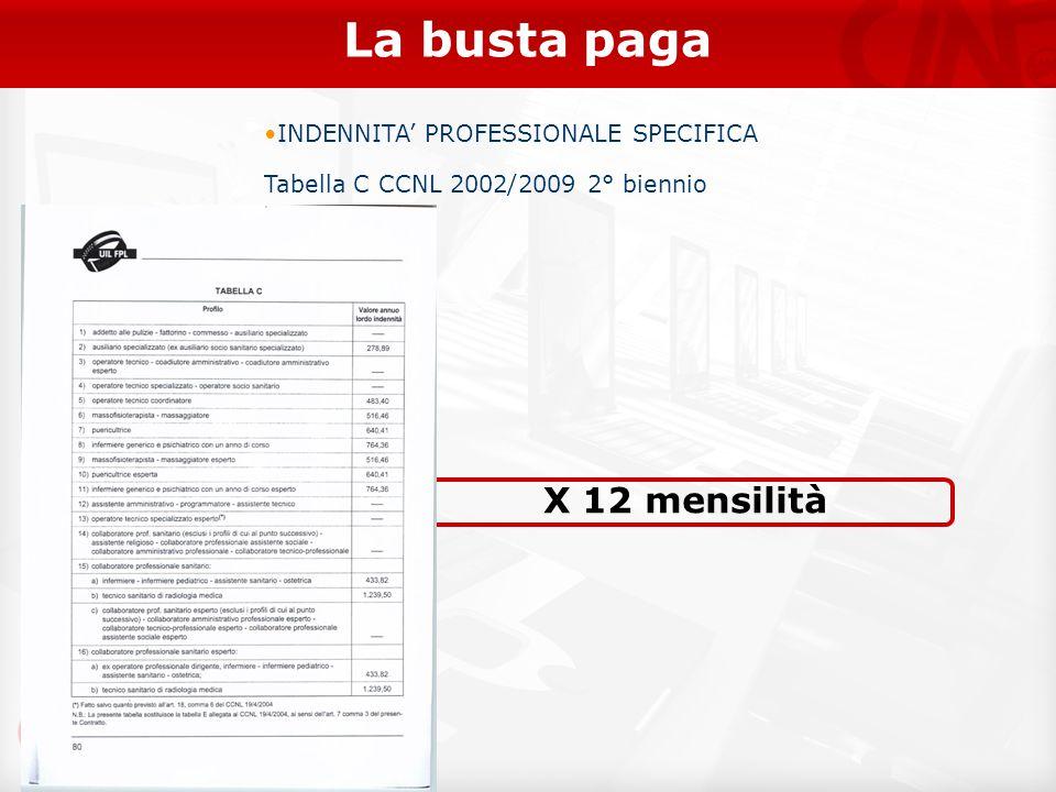 La busta paga X 12 mensilità INDENNITA' PROFESSIONALE SPECIFICA
