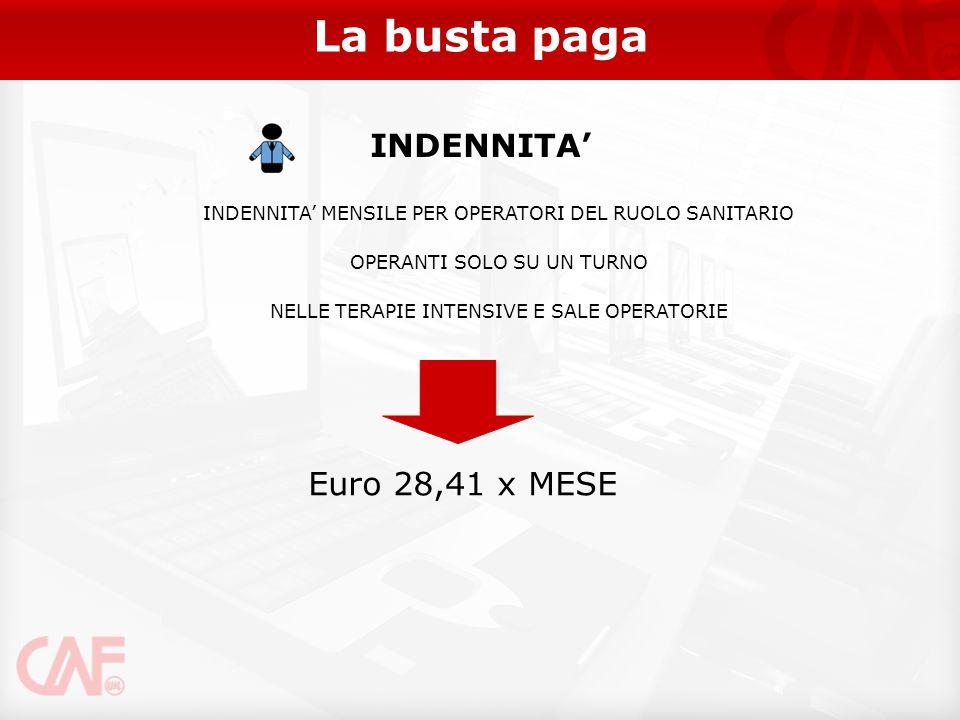 La busta paga INDENNITA' Euro 28,41 x MESE