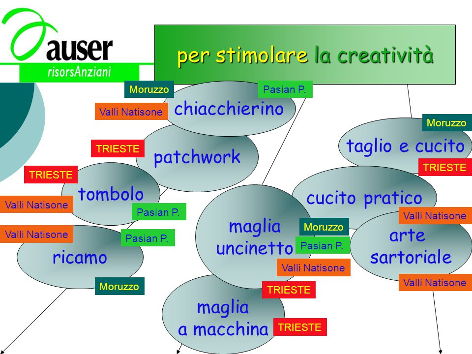 per stimolare la creatività