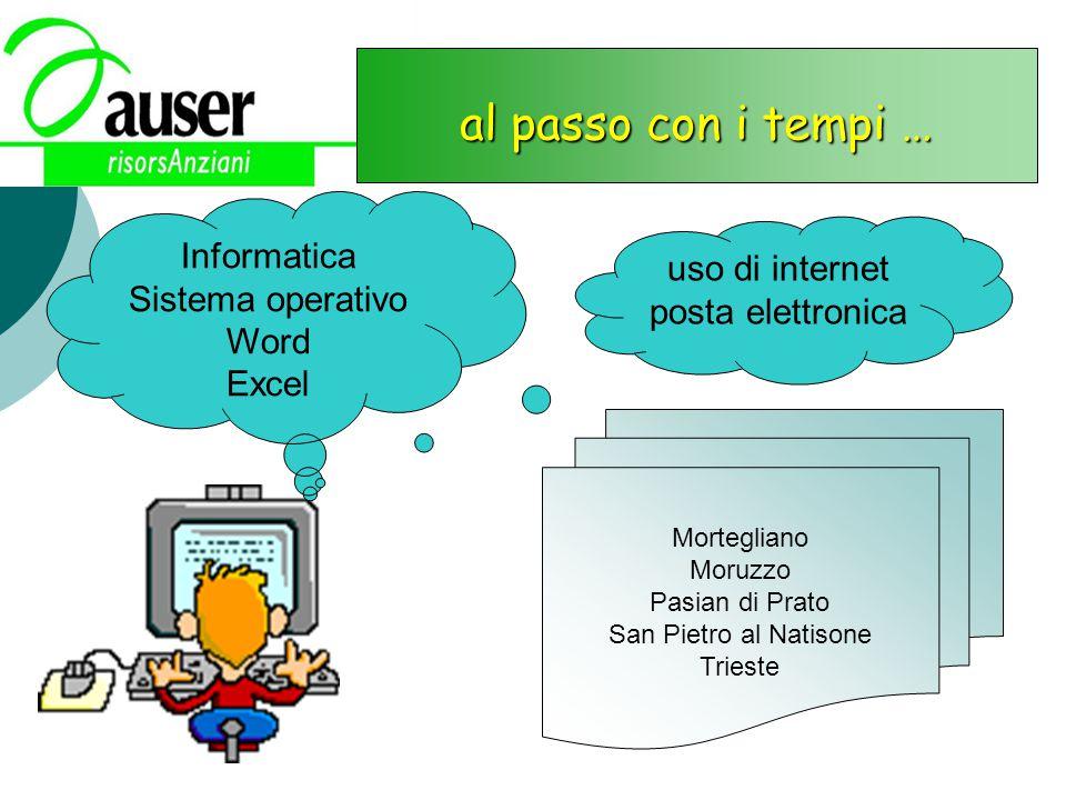 al passo con i tempi … Informatica Sistema operativo uso di internet