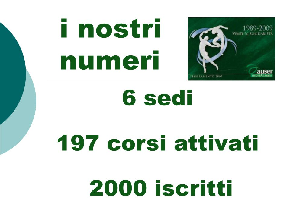 i nostri numeri 6 sedi 197 corsi attivati 2000 iscritti