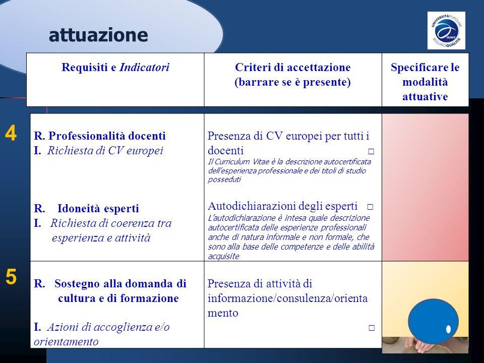 4 5 attuazione Requisiti e Indicatori Criteri di accettazione