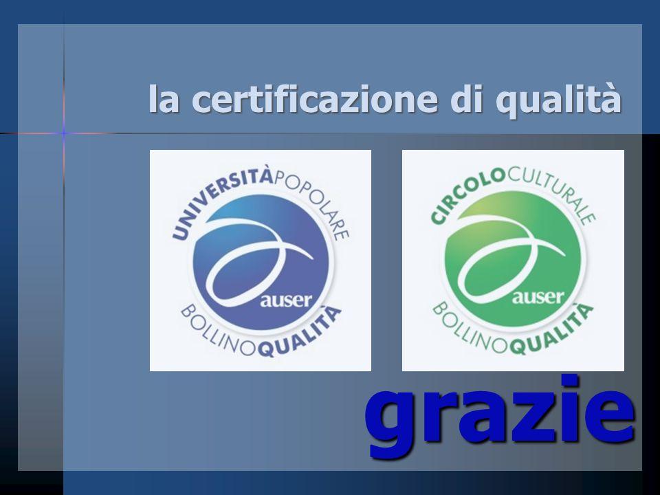 grazie la certificazione di qualità