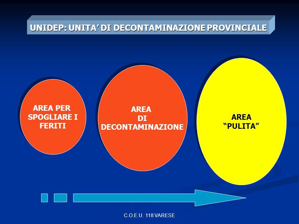 UNIDEP: UNITA' DI DECONTAMINAZIONE PROVINCIALE