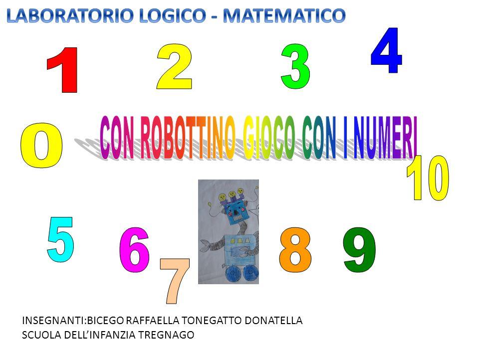 LABORATORIO LOGICO - MATEMATICO