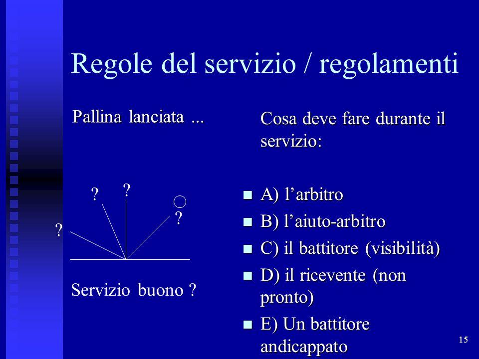 Regole del servizio / regolamenti
