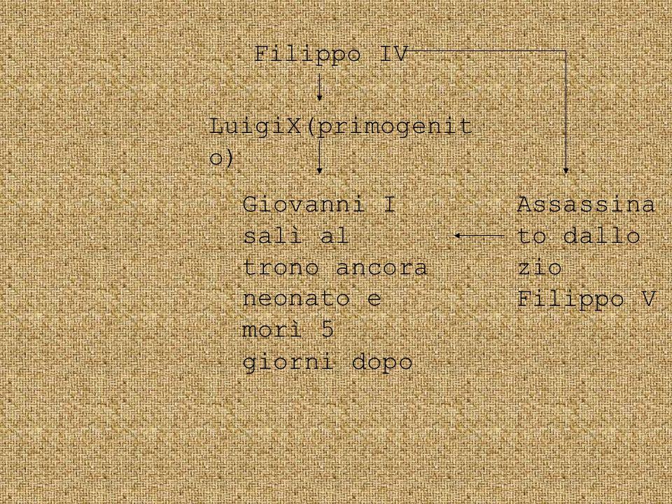 Filippo IV LuigiX(primogenito) Giovanni I salì al trono ancora neonato e morì 5 giorni dopo.