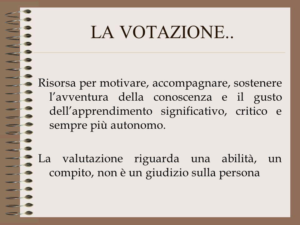 LA VOTAZIONE..
