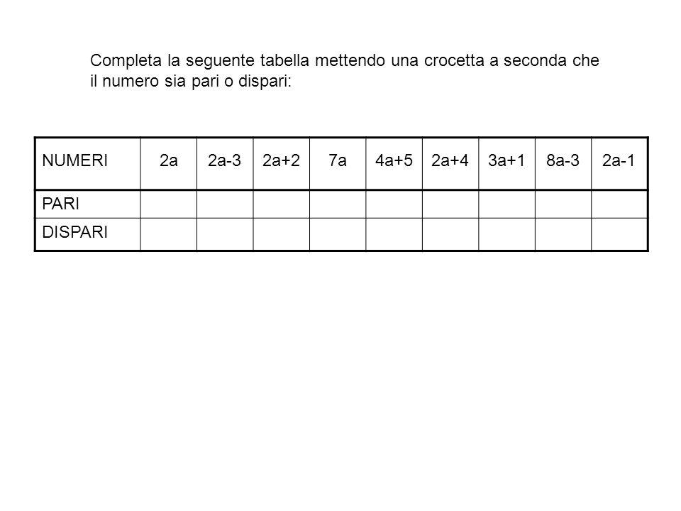 Completa la seguente tabella mettendo una crocetta a seconda che