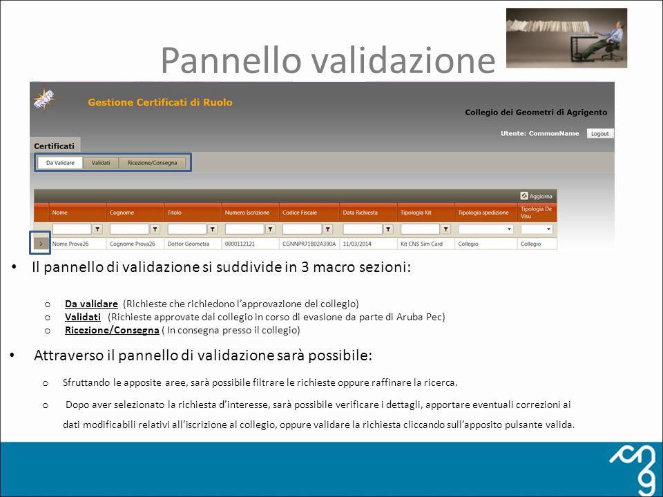 Pannello validazione Il pannello di validazione si suddivide in 3 macro sezioni: Da validare (Richieste che richiedono l'approvazione del collegio)