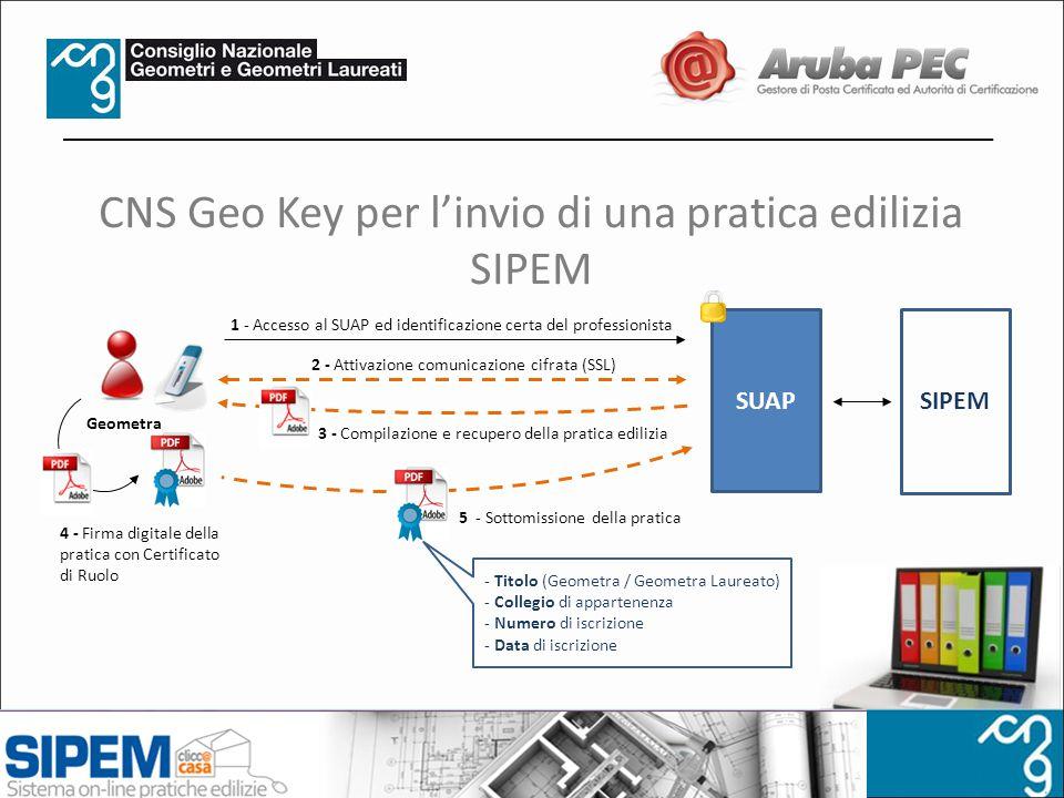 CNS Geo Key per l'invio di una pratica edilizia SIPEM