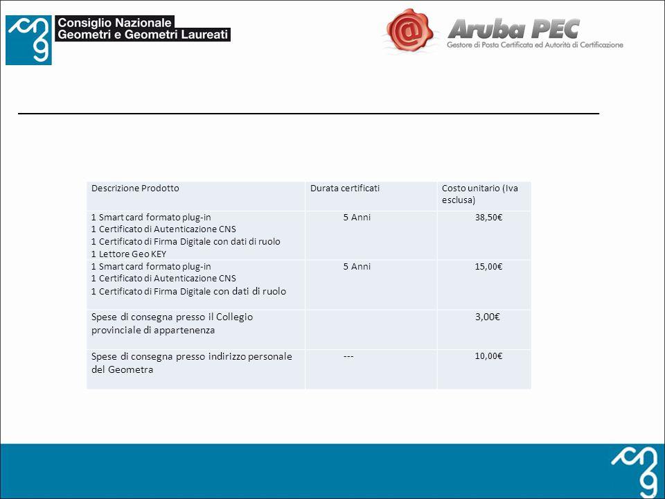 Spese di consegna presso il Collegio provinciale di appartenenza 3,00€