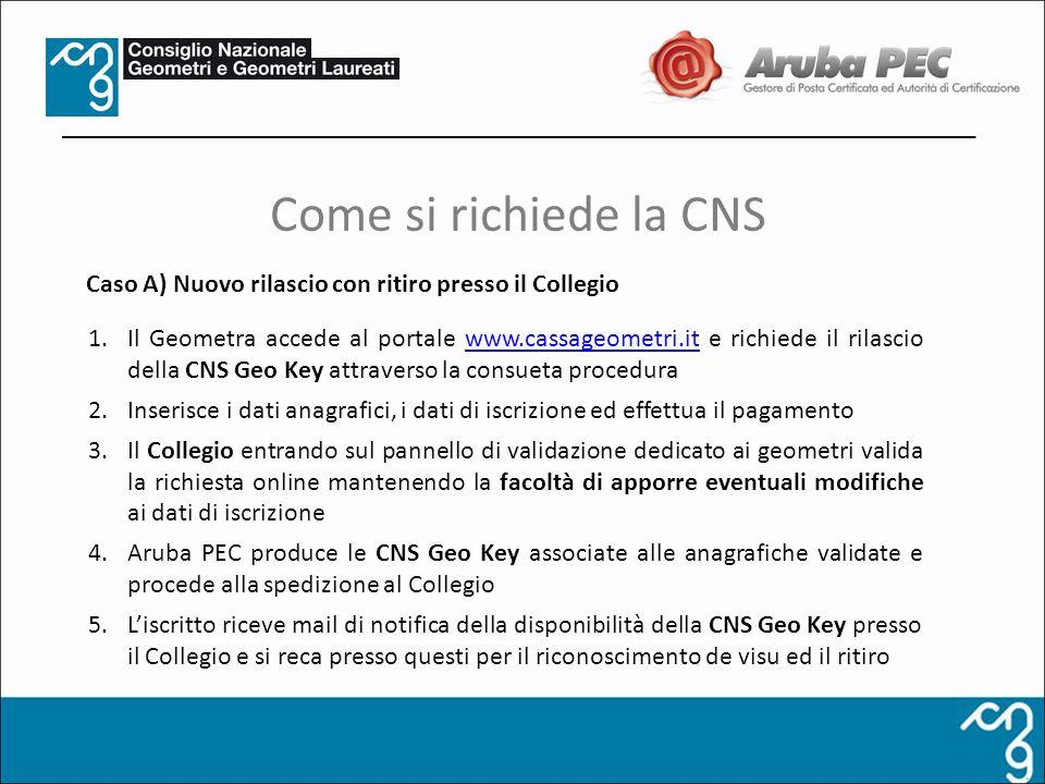 Come si richiede la CNS Caso A) Nuovo rilascio con ritiro presso il Collegio.