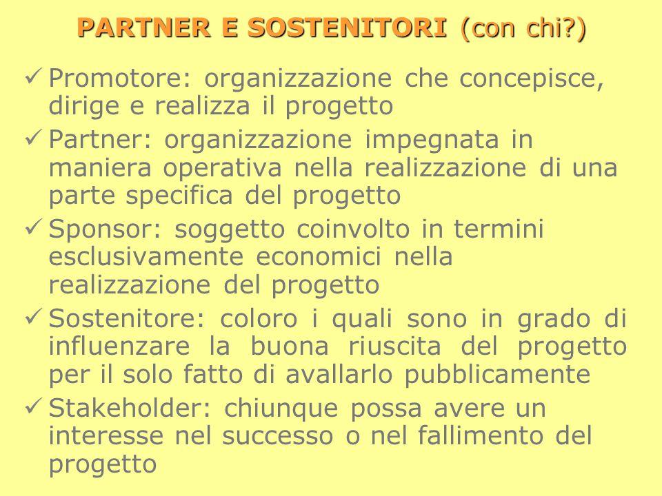 PARTNER E SOSTENITORI (con chi )