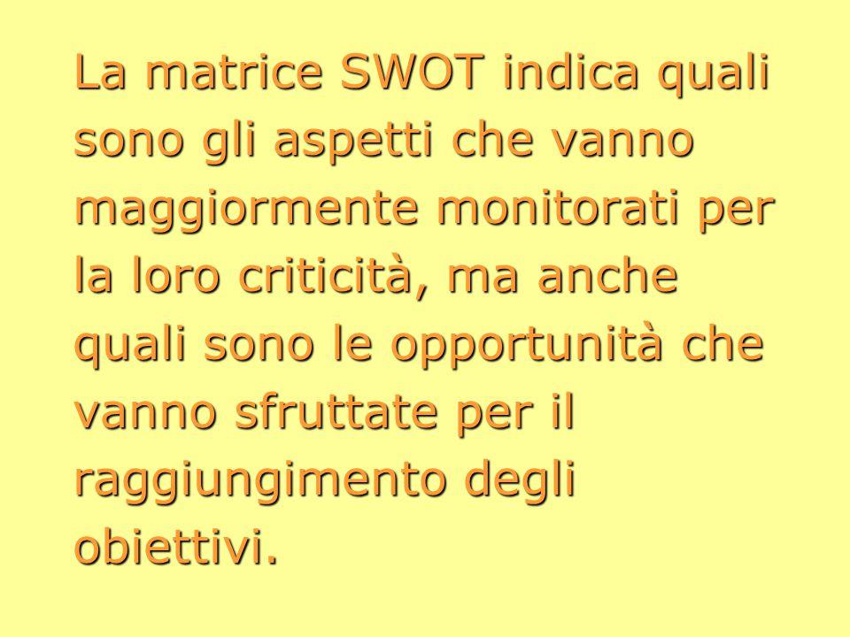 La matrice SWOT indica quali sono gli aspetti che vanno maggiormente monitorati per la loro criticità, ma anche quali sono le opportunità che vanno sfruttate per il raggiungimento degli obiettivi.