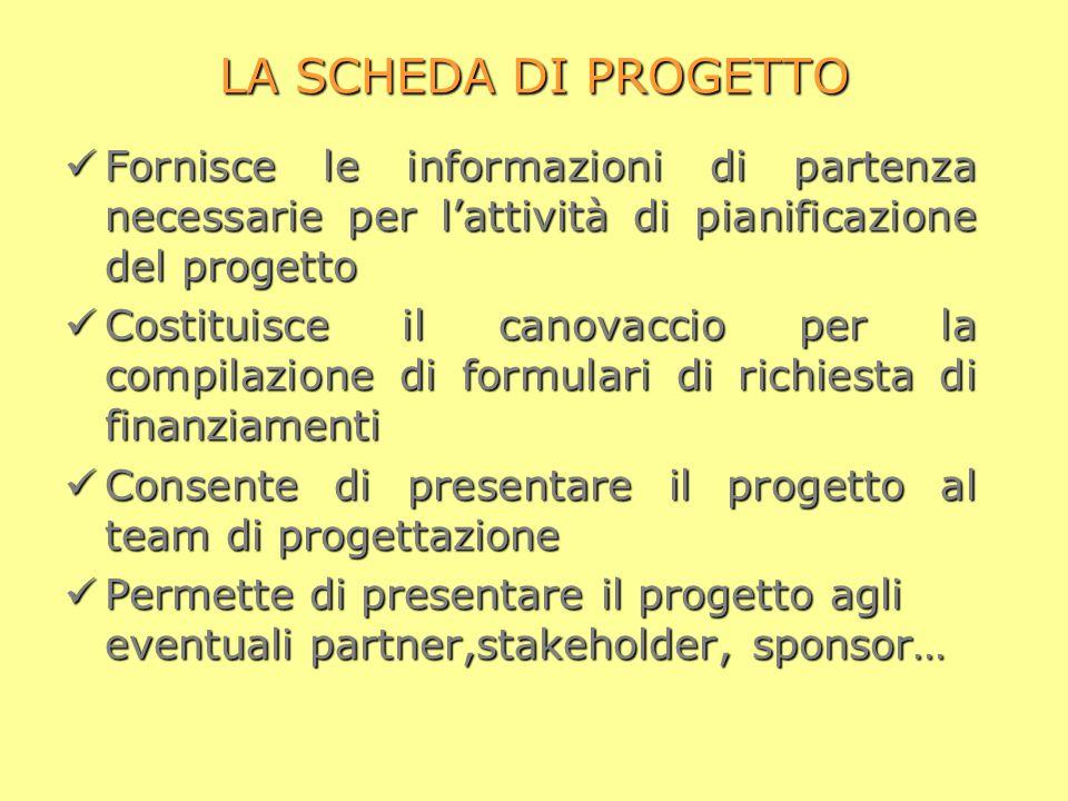 LA SCHEDA DI PROGETTO Fornisce le informazioni di partenza necessarie per l'attività di pianificazione del progetto.
