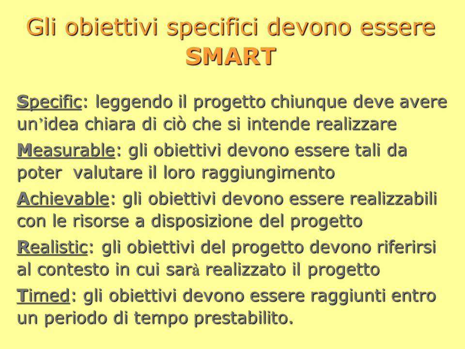 Gli obiettivi specifici devono essere SMART