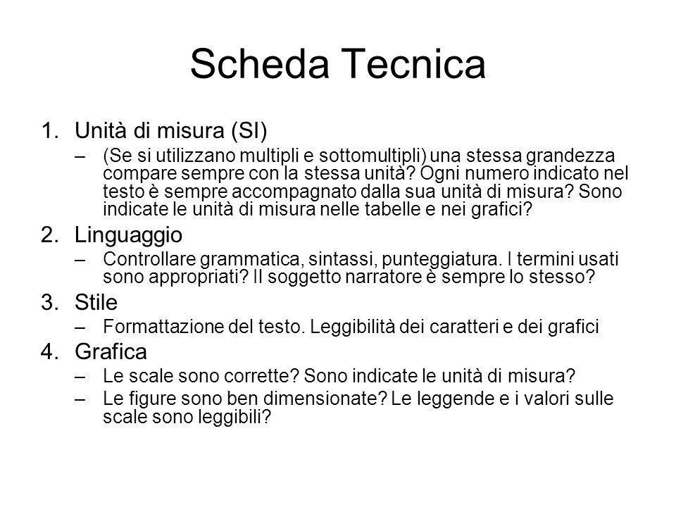 Scheda Tecnica Unità di misura (SI) Linguaggio Stile Grafica