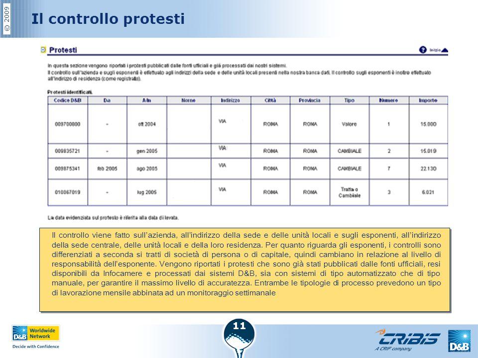Il controllo protesti