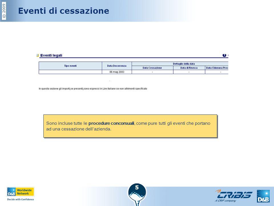 Eventi di cessazione Sono incluse tutte le procedure concorsuali, come pure tutti gli eventi che portano ad una cessazione dell'azienda.