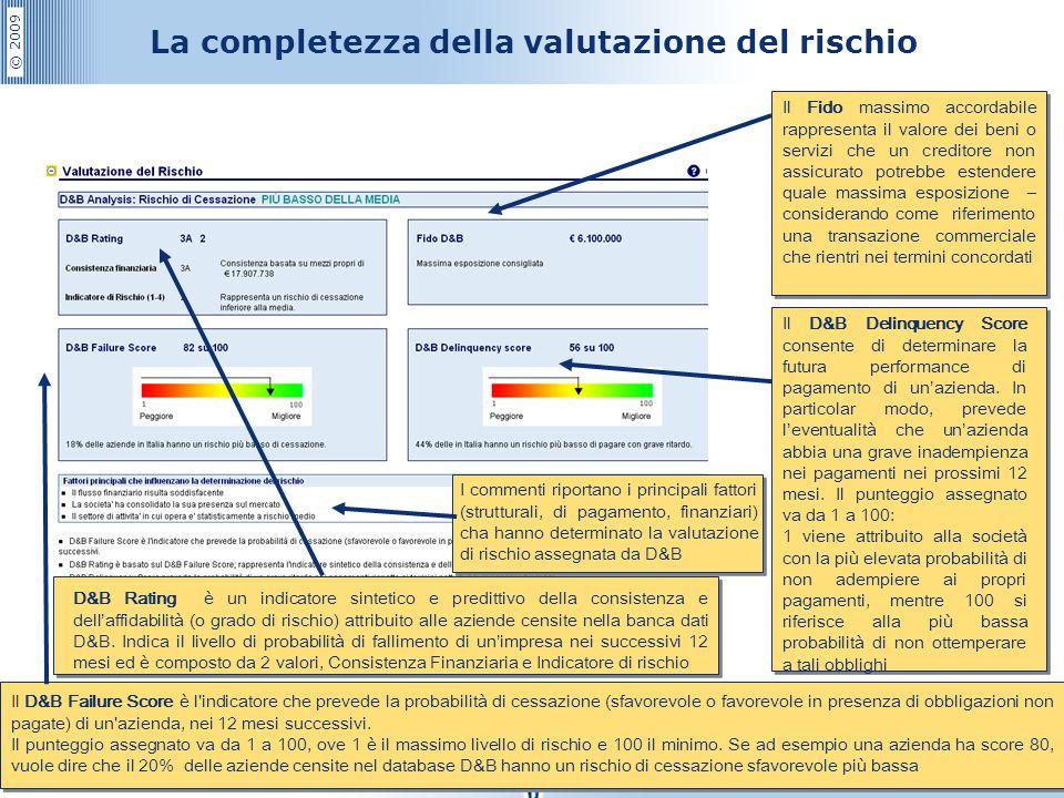 La completezza della valutazione del rischio
