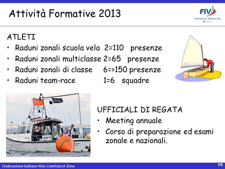 Attività Formative 2013 ATLETI