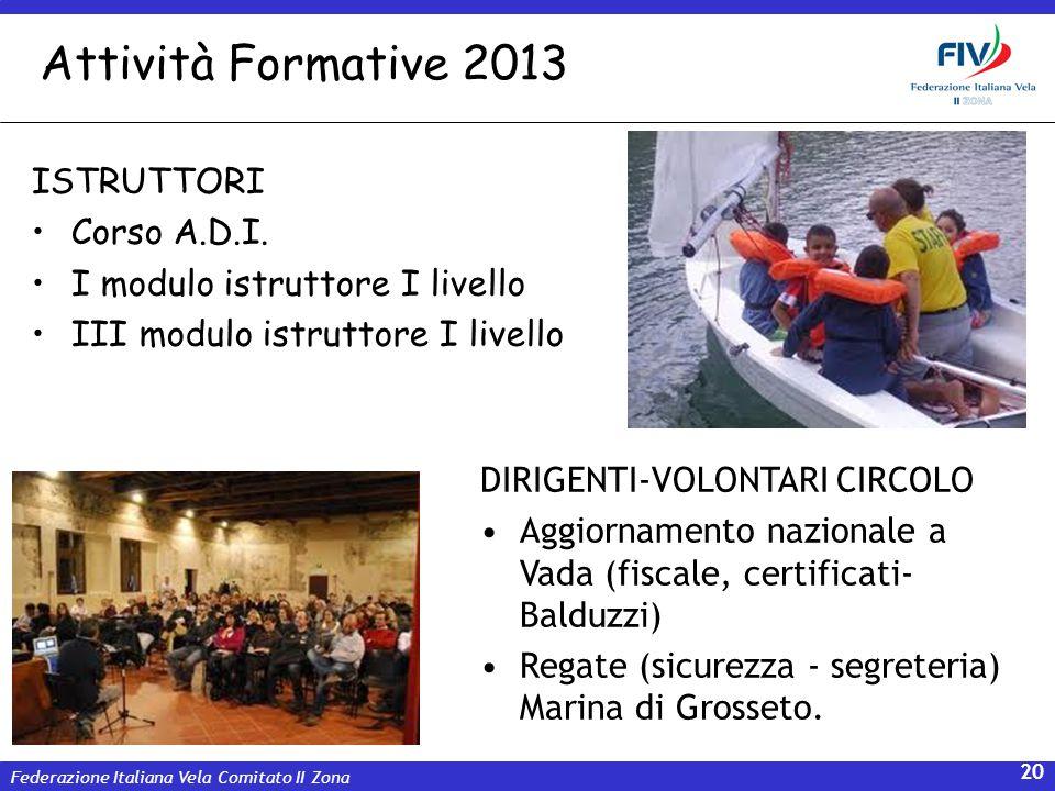 Attività Formative 2013 ISTRUTTORI Corso A.D.I.