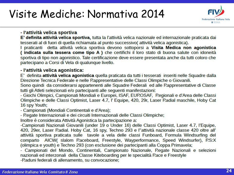 Visite Mediche: Normativa 2014