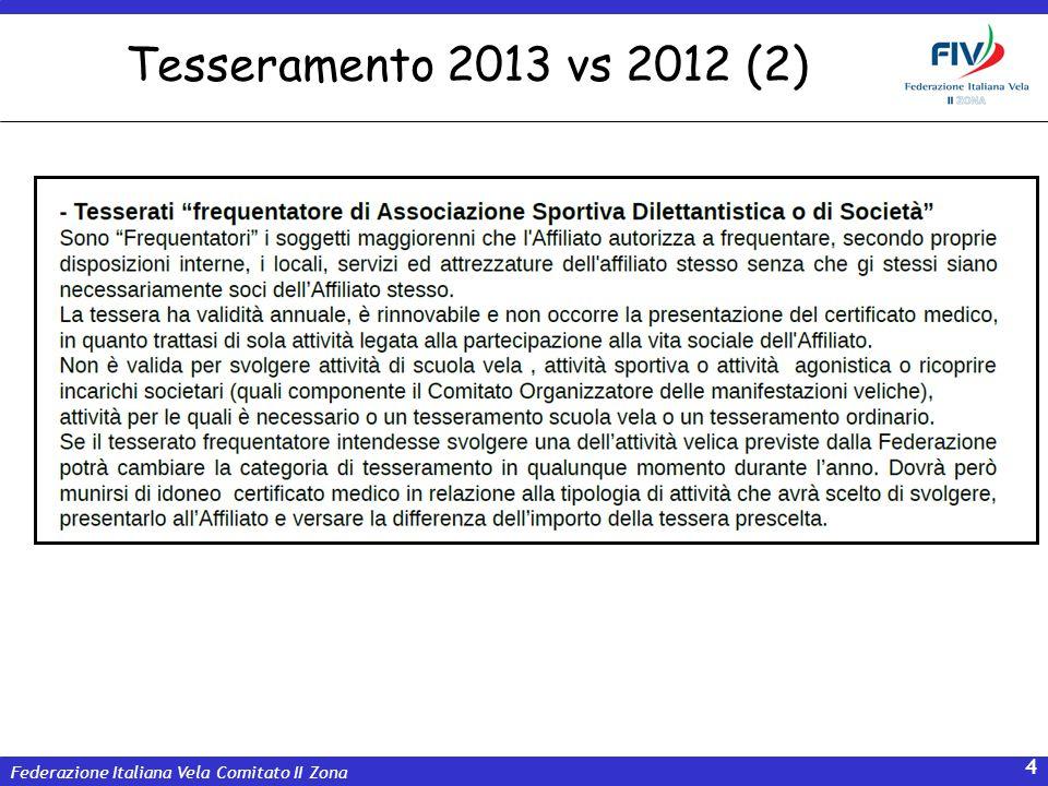 Tesseramento 2013 vs 2012 (2) Cadetti 15€-10€ Juniores 20€-10€