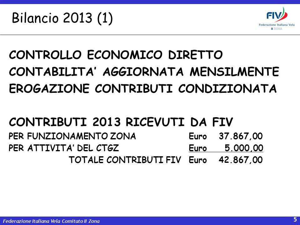 Bilancio 2013 (1) CONTROLLO ECONOMICO DIRETTO