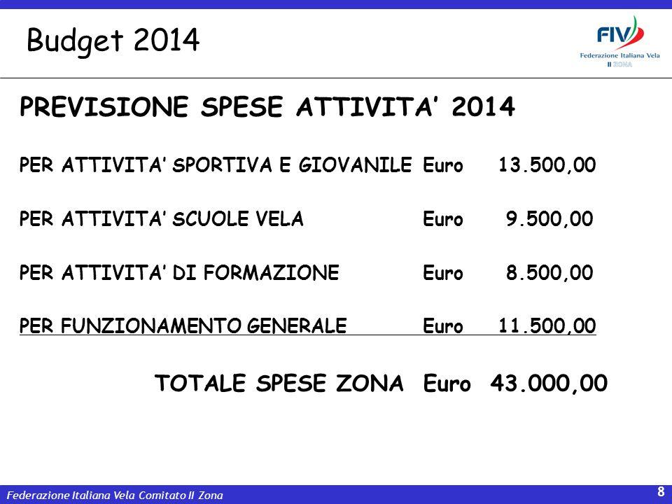 Budget 2014 PREVISIONE SPESE ATTIVITA' 2014