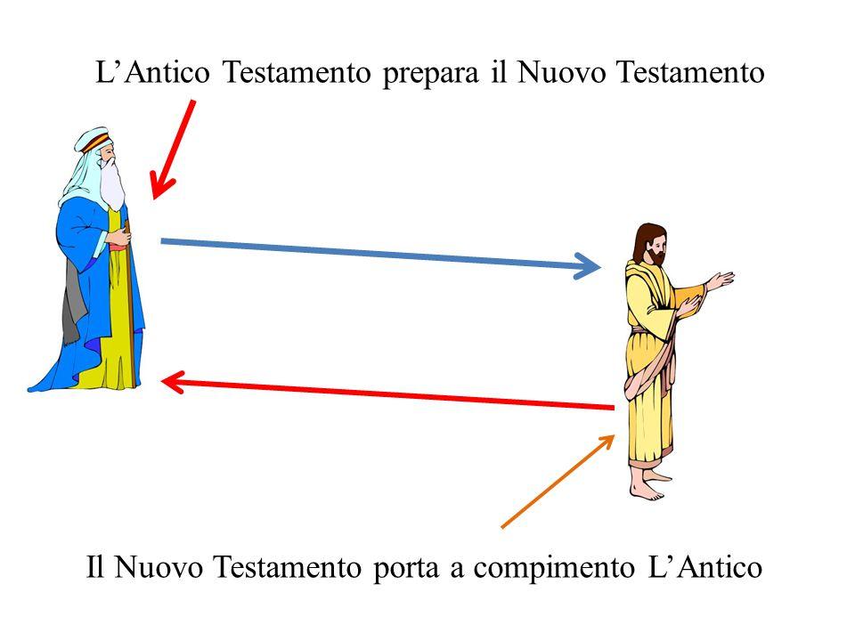 L'Antico Testamento prepara il Nuovo Testamento
