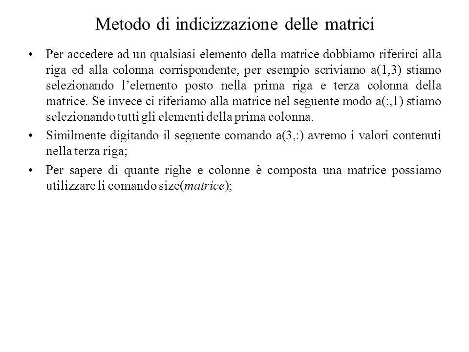 Metodo di indicizzazione delle matrici