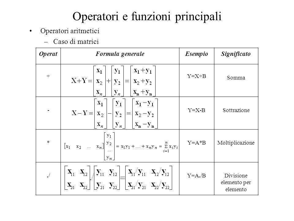 Operatori e funzioni principali