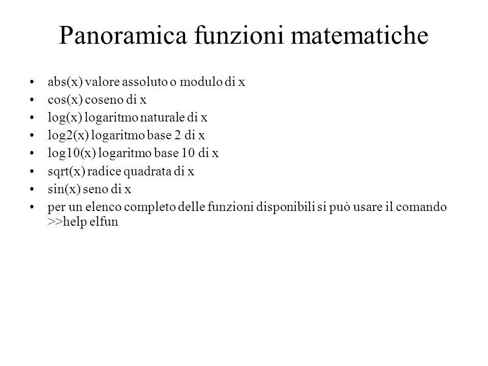 Panoramica funzioni matematiche