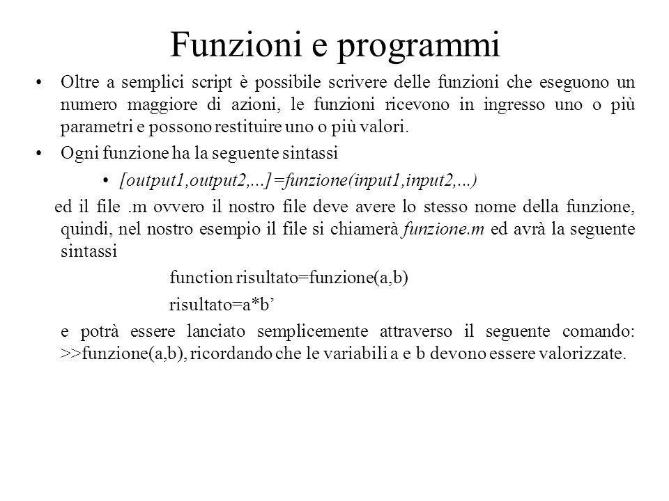 Funzioni e programmi