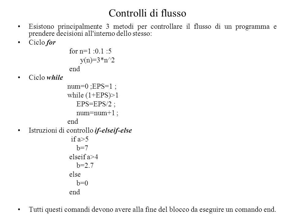 Controlli di flusso Esistono principalmente 3 metodi per controllare il flusso di un programma e prendere decisioni all interno dello stesso: