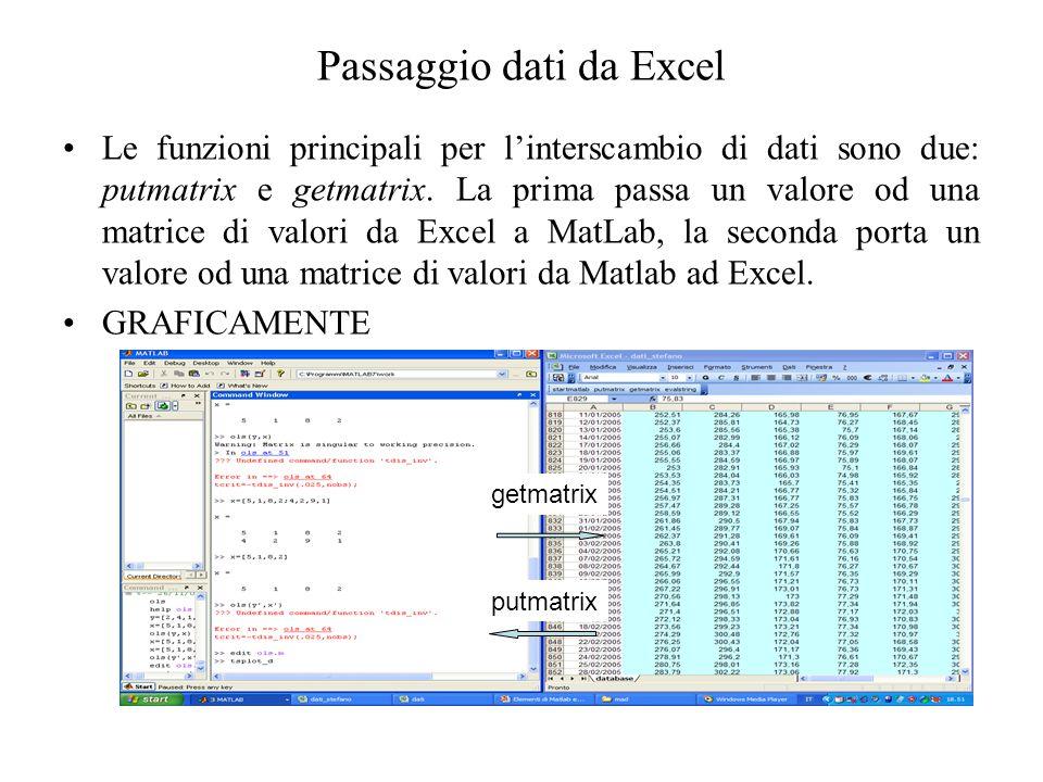 Passaggio dati da Excel
