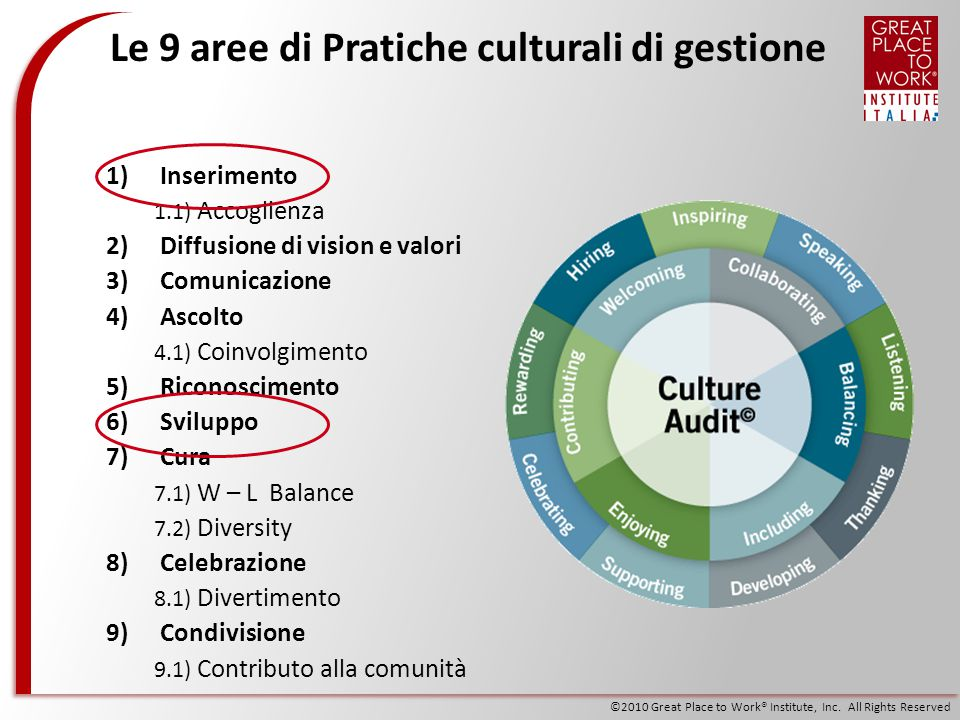 Le 9 aree di Pratiche culturali di gestione