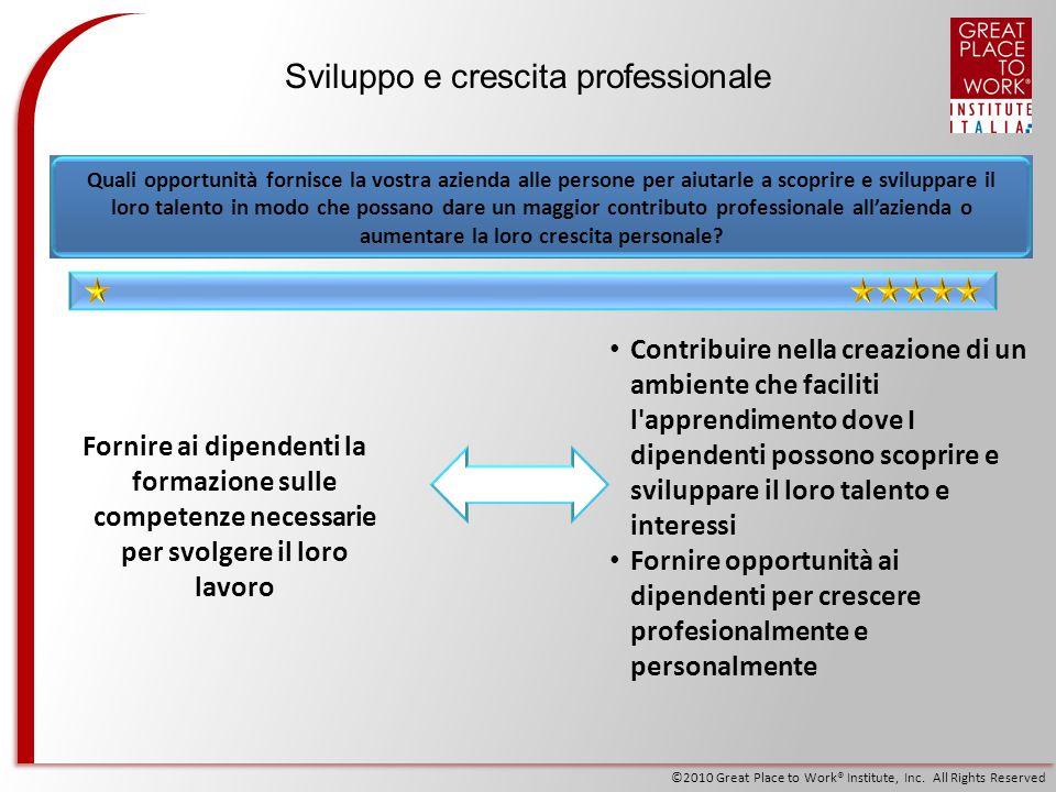 Sviluppo e crescita professionale