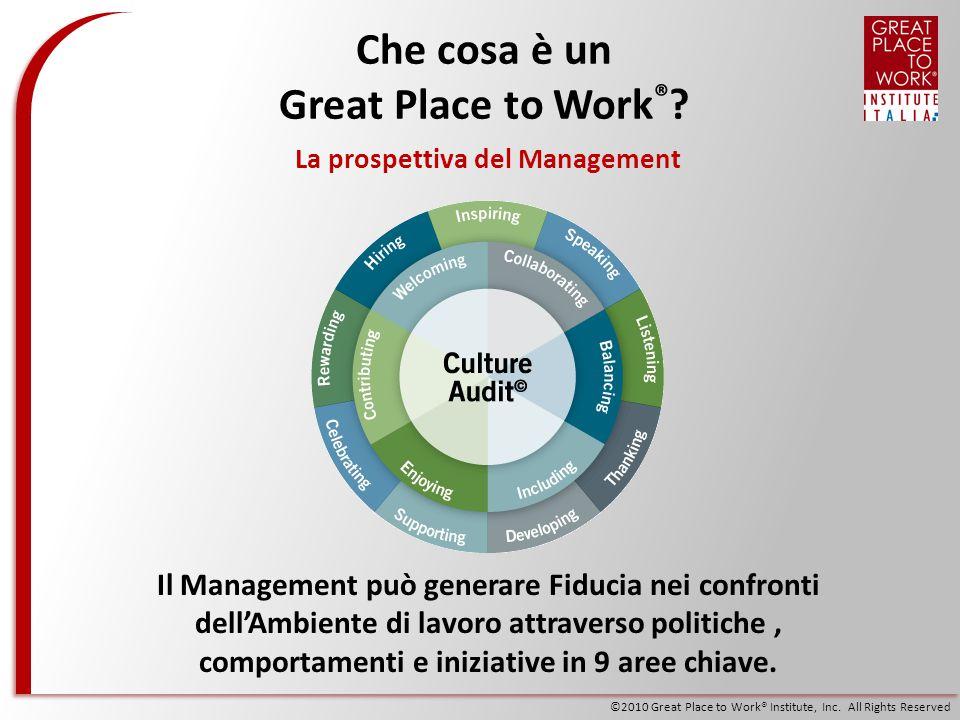 Che cosa è un Great Place to Work® La prospettiva del Management