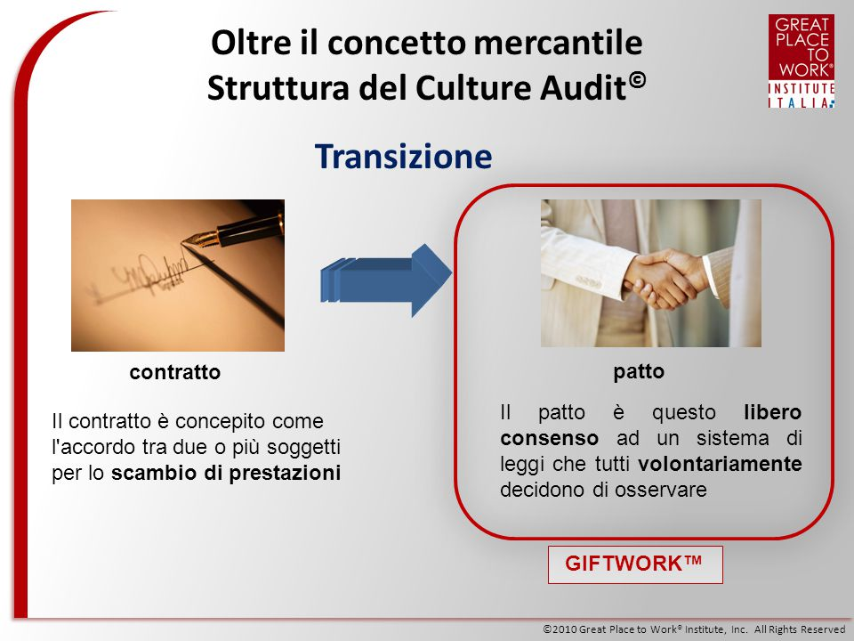 Oltre il concetto mercantile Struttura del Culture Audit©