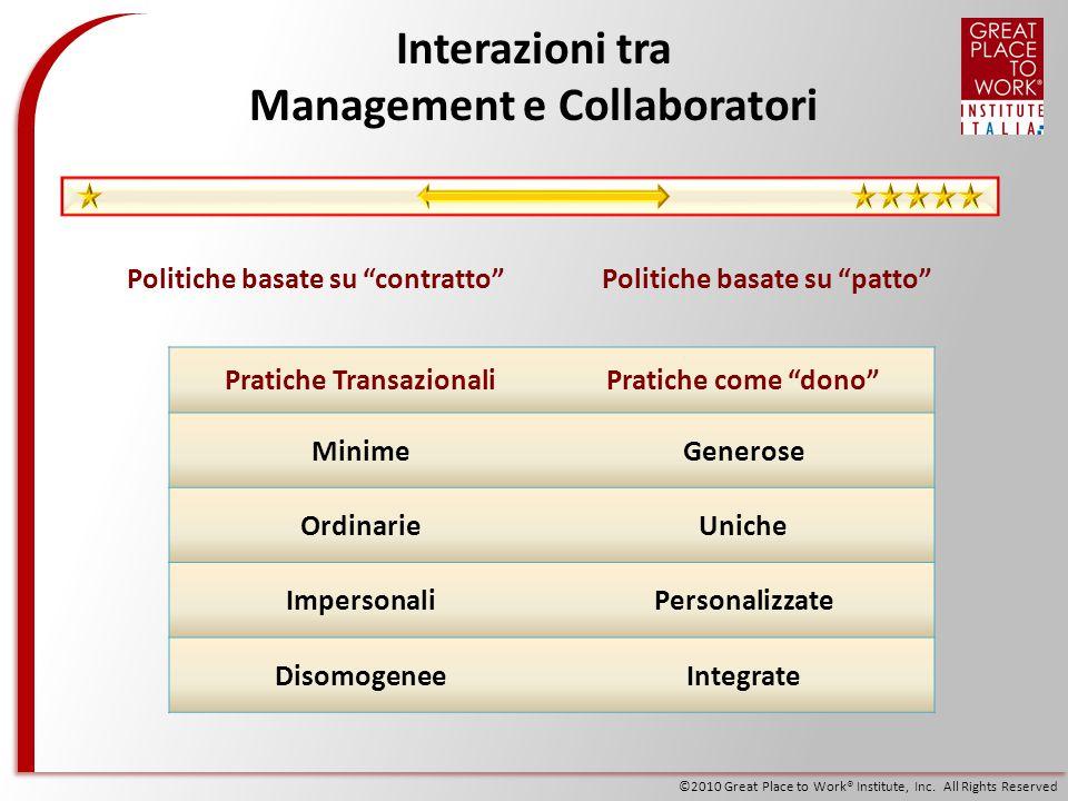 Interazioni tra Management e Collaboratori Pratiche Transazionali