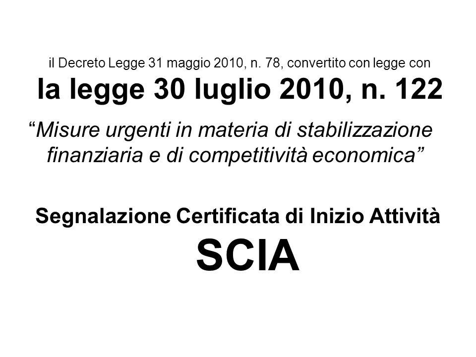Segnalazione Certificata di Inizio Attività SCIA