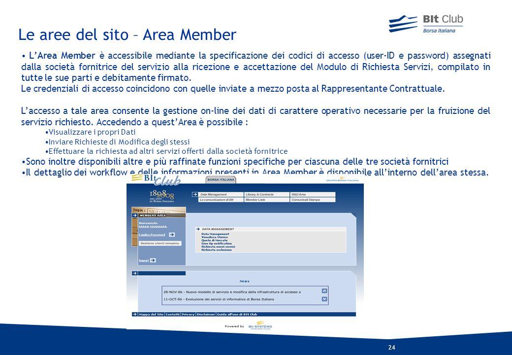 Le aree del sito – Area Member