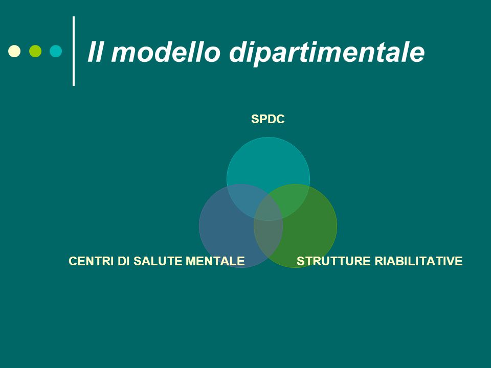 Il modello dipartimentale