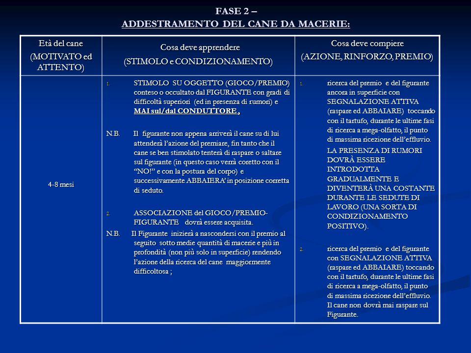FASE 2 – ADDESTRAMENTO DEL CANE DA MACERIE: