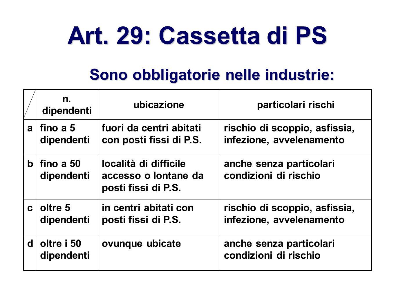 Art. 29: Cassetta di PS Sono obbligatorie nelle industrie:
