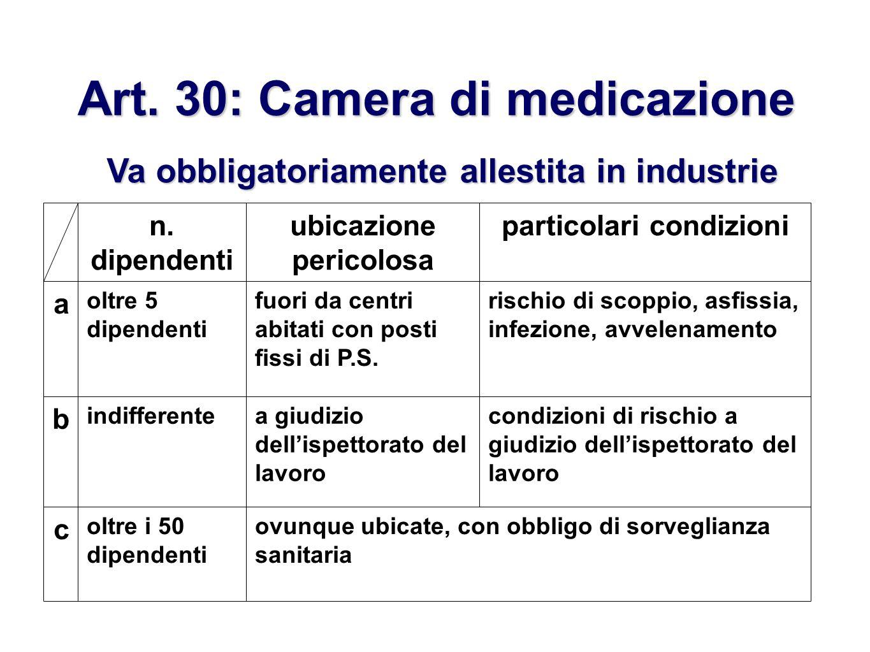 Art. 30: Camera di medicazione